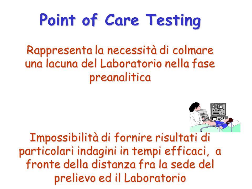 Point of Care Testing Rappresenta la necessità di colmare una lacuna del Laboratorio nella fase preanalitica Impossibilità di fornire risultati di par