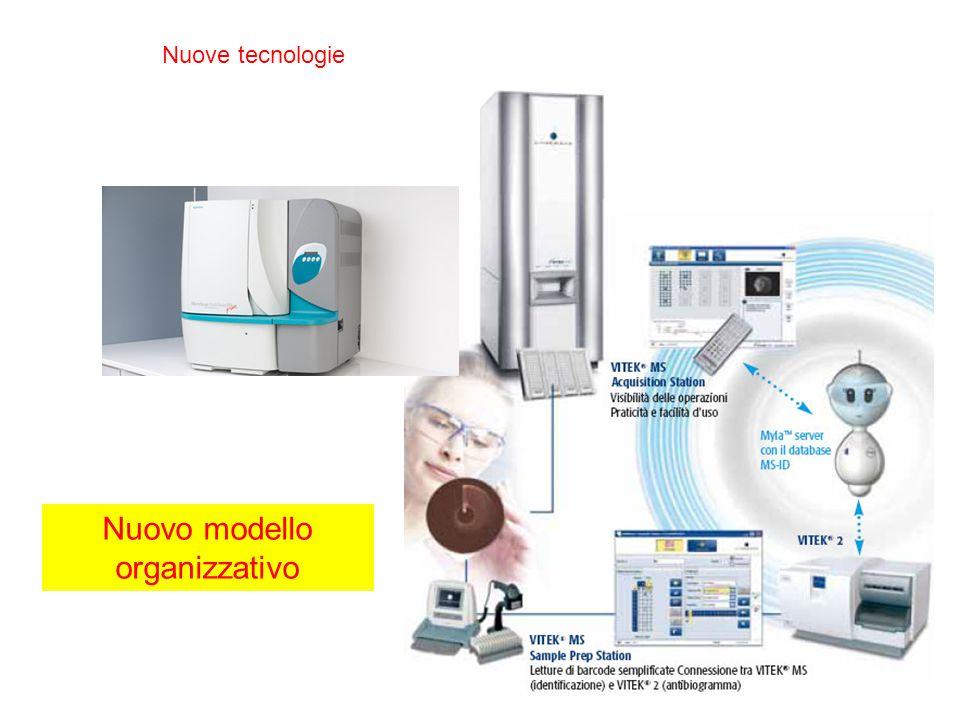 Nuove tecnologie Nuovo modello organizzativo