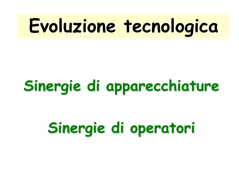 Sinergie di apparecchiature Sinergie di operatori Evoluzione tecnologica
