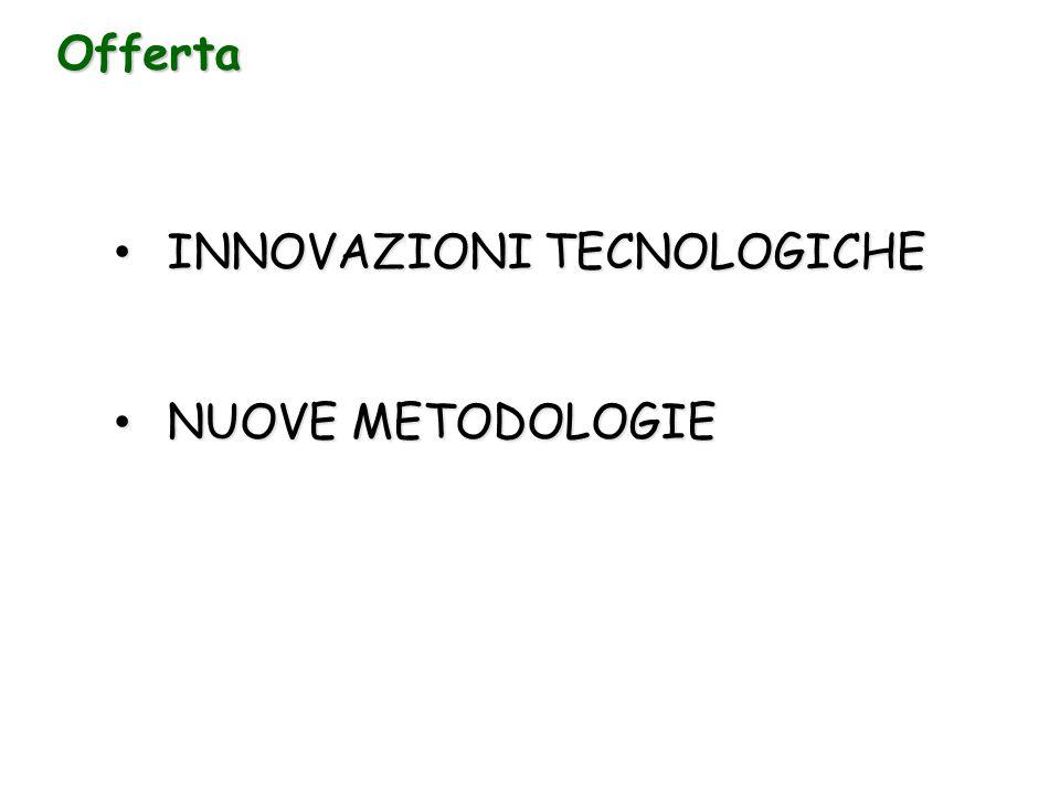 Offerta INNOVAZIONI TECNOLOGICHE INNOVAZIONI TECNOLOGICHE NUOVE METODOLOGIE NUOVE METODOLOGIE
