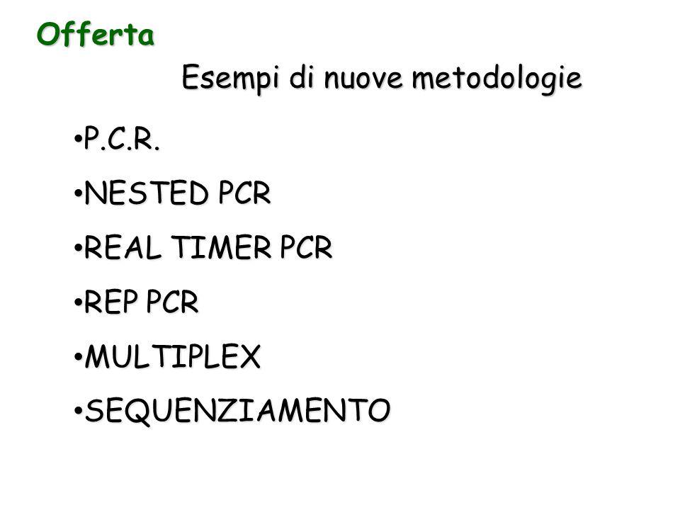Esempi di nuove metodologie Offerta P.C.R. P.C.R. NESTED PCR NESTED PCR REAL TIMER PCR REAL TIMER PCR REP PCR REP PCR MULTIPLEX MULTIPLEX SEQUENZIAMEN