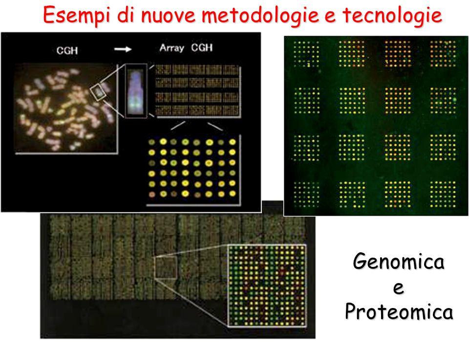 Genomica e Proteomica Esempi di nuove metodologie e tecnologie