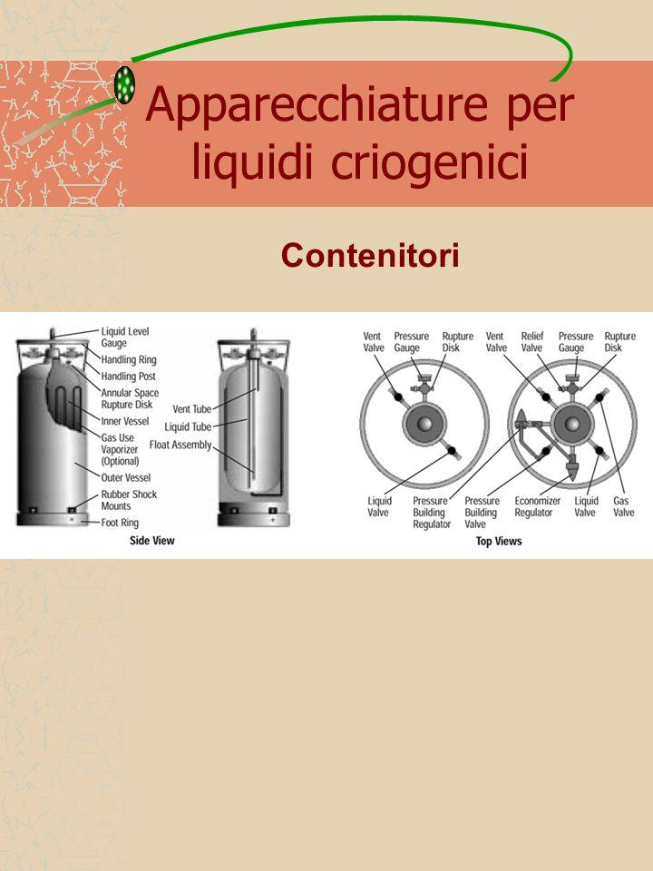 Apparecchiature per liquidi criogenici Contenitori