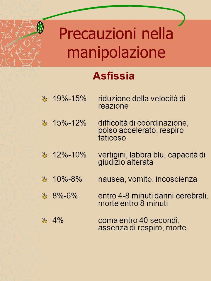 Precauzioni nella manipolazione 19%-15% riduzione della velocità di reazione 15%-12% difficoltà di coordinazione, polso accelerato, respiro faticoso 1