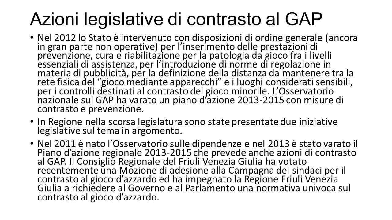 Azioni legislative di contrasto al GAP Nel 2012 lo Stato è intervenuto con disposizioni di ordine generale (ancora in gran parte non operative) per l'
