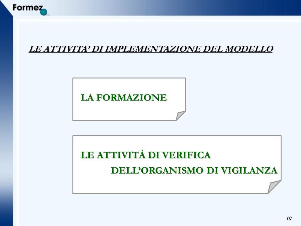 10 LE ATTIVITA' DI IMPLEMENTAZIONE DEL MODELLO LA FORMAZIONE LE ATTIVITÀ DI VERIFICA DELL'ORGANISMO DI VIGILANZA
