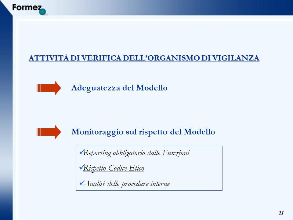 11 ATTIVITÀ DI VERIFICA DELL'ORGANISMO DI VIGILANZA Adeguatezza del Modello Monitoraggio sul rispetto del Modello Reporting obbligatorio dalle Funzion