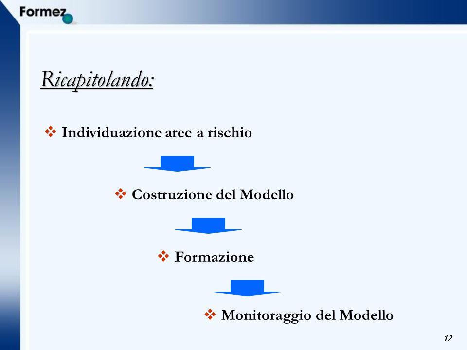 12 Ricapitolando:  Individuazione aree a rischio  Costruzione del Modello  Monitoraggio del Modello  Formazione