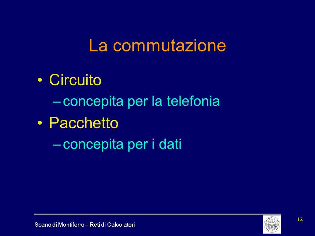 Scano di Montiferro – Reti di Calcolatori 12 La commutazione Circuito –concepita per la telefonia Pacchetto –concepita per i dati