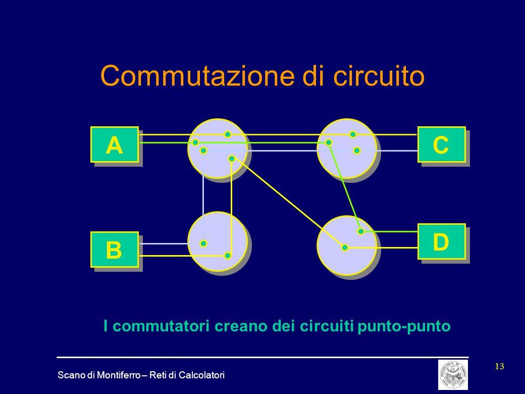 Scano di Montiferro – Reti di Calcolatori 13 Commutazione di circuito A A D D B B C C I commutatori creano dei circuiti punto-punto