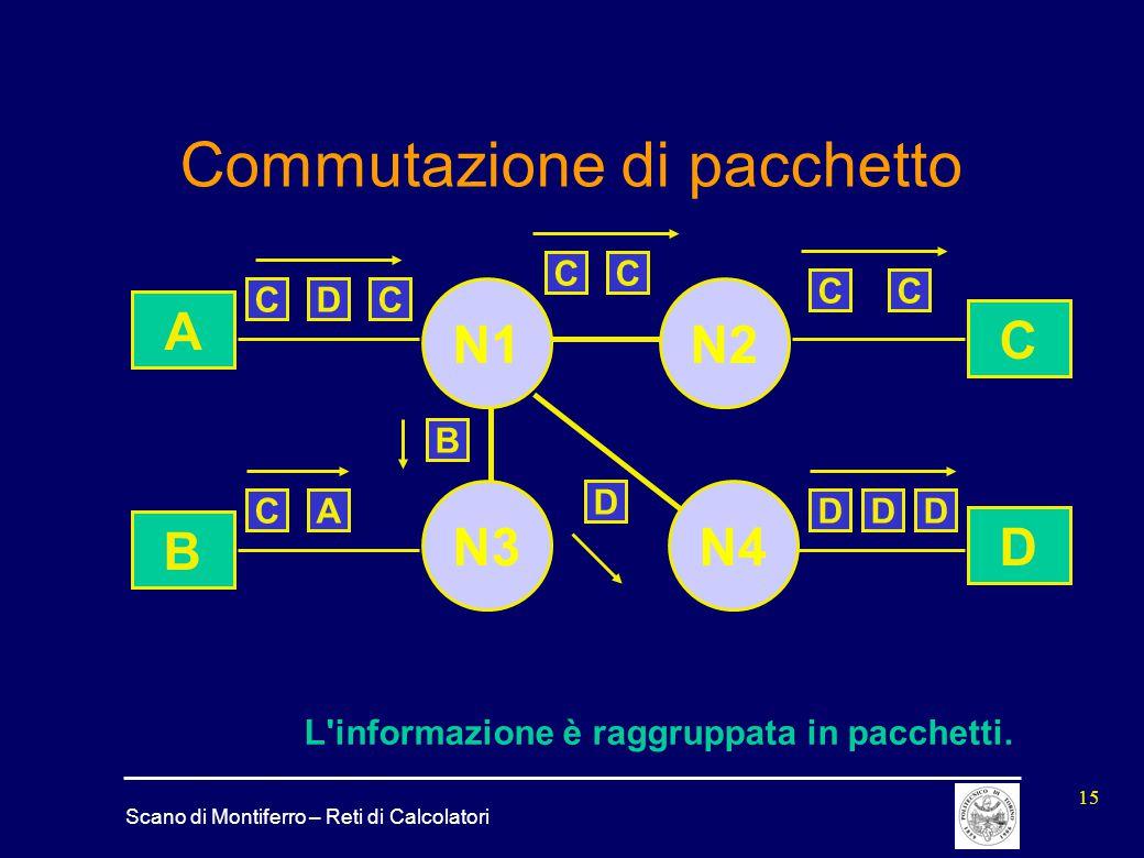 Scano di Montiferro – Reti di Calcolatori 15 Commutazione di pacchetto L'informazione è raggruppata in pacchetti. A D B C N3N4 N2N1 CCD CC DDDCA CC D