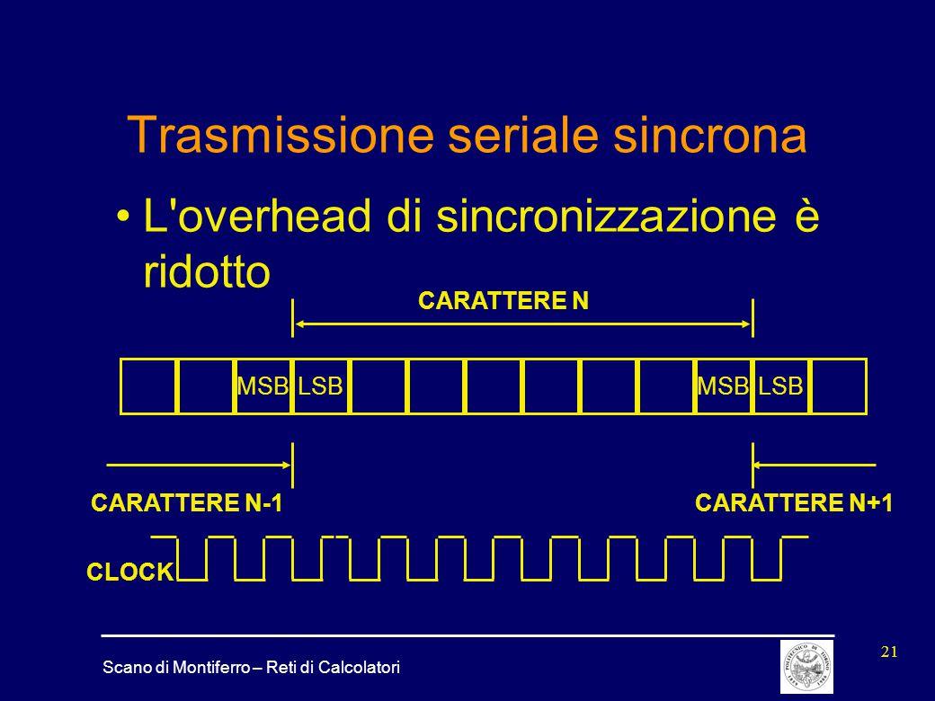 Scano di Montiferro – Reti di Calcolatori 21 Trasmissione seriale sincrona LSBMSB CARATTERE N MSBLSB CARATTERE N-1CARATTERE N+1 L'overhead di sincroni
