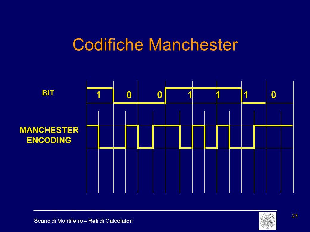 Scano di Montiferro – Reti di Calcolatori 25 Codifiche Manchester 1 0 0 1 1 1 0 BIT MANCHESTER ENCODING