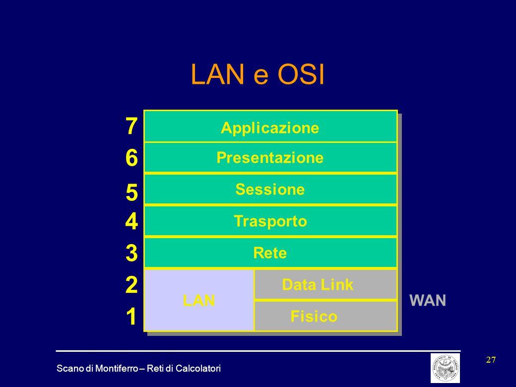 Scano di Montiferro – Reti di Calcolatori 27 LAN e OSI Applicazione Presentazione Sessione Trasporto Rete Data Link Fisico 6 5 4 3 2 1 7 LAN WAN