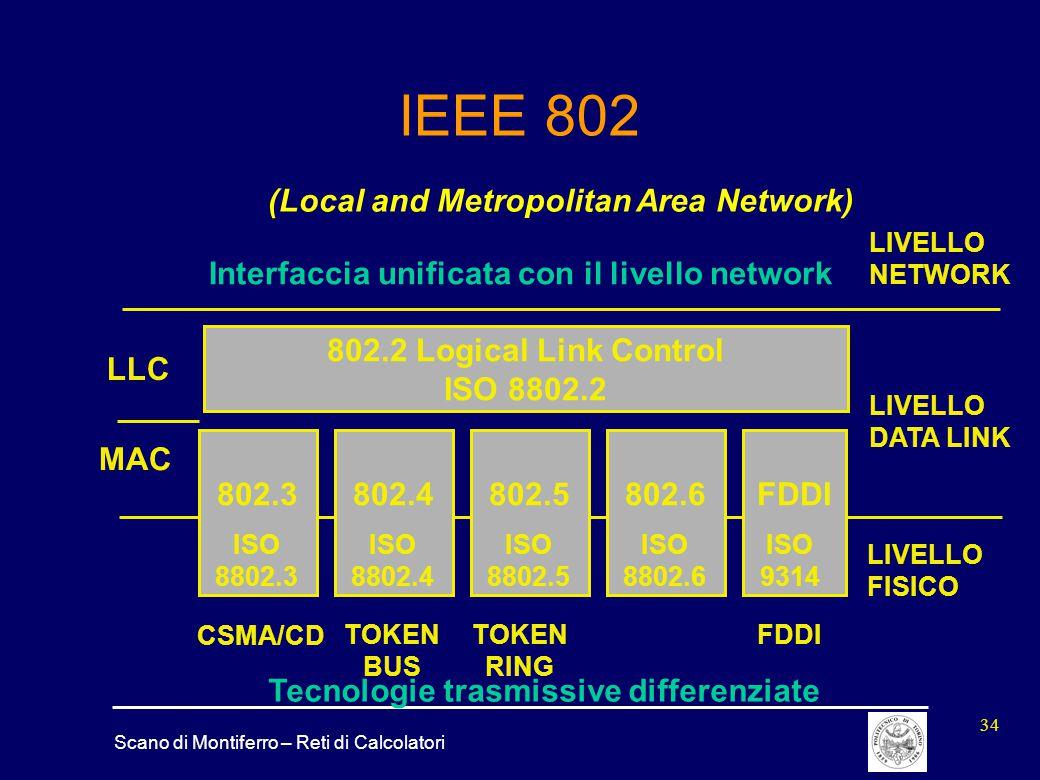 Scano di Montiferro – Reti di Calcolatori 34 IEEE 802 FDDI802.3802.4802.5 FDDI 802.2 Logical Link Control ISO 8802.2 802.6 LIVELLO NETWORK LIVELLO DAT