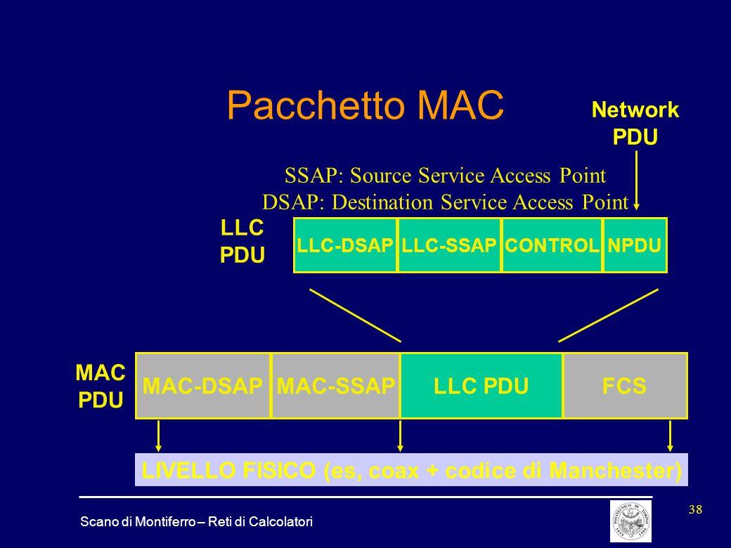 Scano di Montiferro – Reti di Calcolatori 38 Pacchetto MAC LLC-DSAPLLC-SSAPCONTROLNPDU MAC-DSAPMAC-SSAPLLC PDUFCS MAC PDU LLC PDU Network PDU LIVELLO