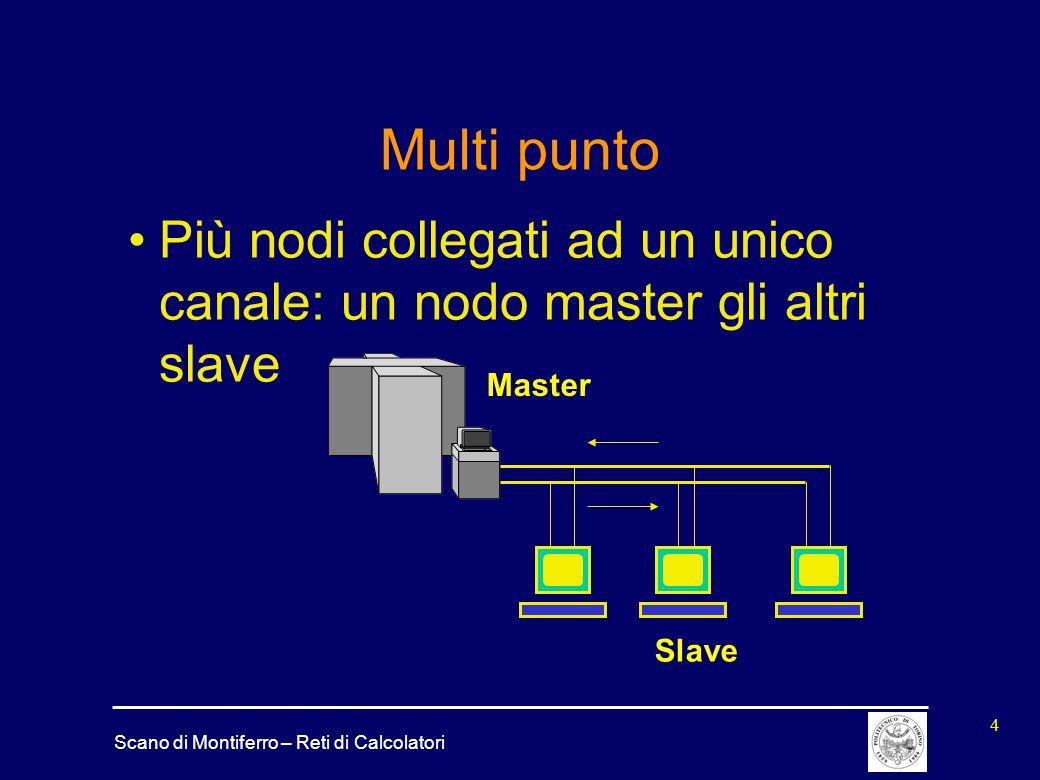 Scano di Montiferro – Reti di Calcolatori 4 Multi punto Master Slave Più nodi collegati ad un unico canale: un nodo master gli altri slave