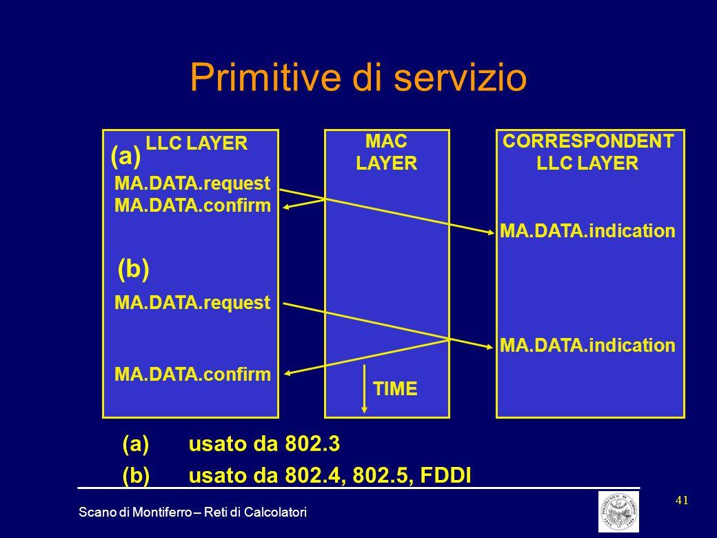Scano di Montiferro – Reti di Calcolatori 41 Primitive di servizio LLC LAYER MAC LAYER CORRESPONDENT LLC LAYER MA.DATA.request MA.DATA.confirm MA.DATA