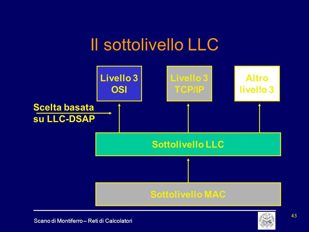 Scano di Montiferro – Reti di Calcolatori 43 Il sottolivello LLC Livello 3 OSI Livello 3 TCP/IP Altro livello 3 Sottolivello MAC Sottolivello LLC Scel