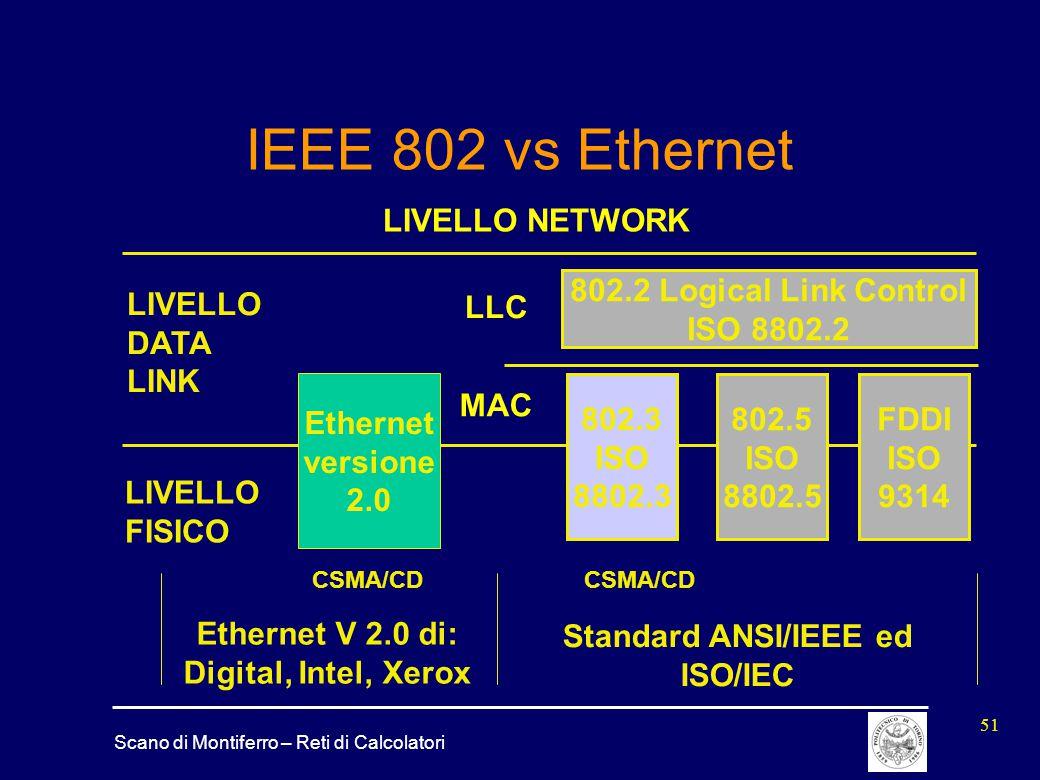 Scano di Montiferro – Reti di Calcolatori 51 IEEE 802 vs Ethernet LIVELLO NETWORK LIVELLO DATA LINK LIVELLO FISICO LLC MAC CSMA/CD Ethernet V 2.0 di: