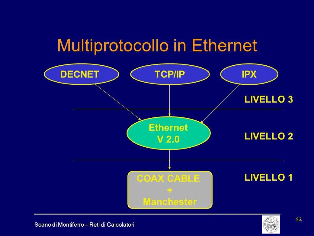 Scano di Montiferro – Reti di Calcolatori 52 Multiprotocollo in Ethernet LIVELLO 3 LIVELLO 2 LIVELLO 1 Ethernet V 2.0 COAX CABLE + Manchester DECNETTC