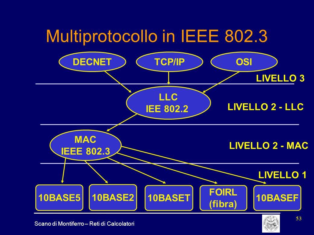 Scano di Montiferro – Reti di Calcolatori 53 Multiprotocollo in IEEE 802.3 LIVELLO 3 LIVELLO 2 - LLC LIVELLO 2 - MAC LIVELLO 1 LLC IEE 802.2 MAC IEEE