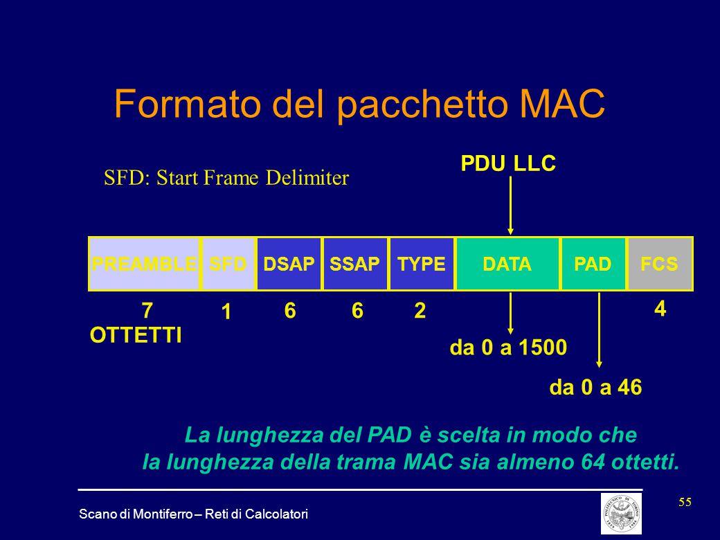 Scano di Montiferro – Reti di Calcolatori 55 Formato del pacchetto MAC 6627 1 PREAMBLESFDDSAPSSAPTYPEDATAFCSPAD da 0 a 1500 da 0 a 46 4 La lunghezza d