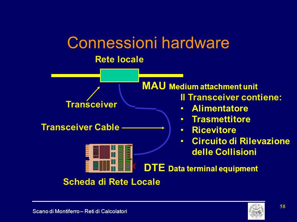Scano di Montiferro – Reti di Calcolatori 58 Connessioni hardware Scheda di Rete Locale Rete locale Transceiver Transceiver Cable Il Transceiver conti