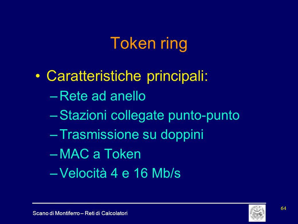 Scano di Montiferro – Reti di Calcolatori 64 Token ring Caratteristiche principali: –Rete ad anello –Stazioni collegate punto-punto –Trasmissione su d