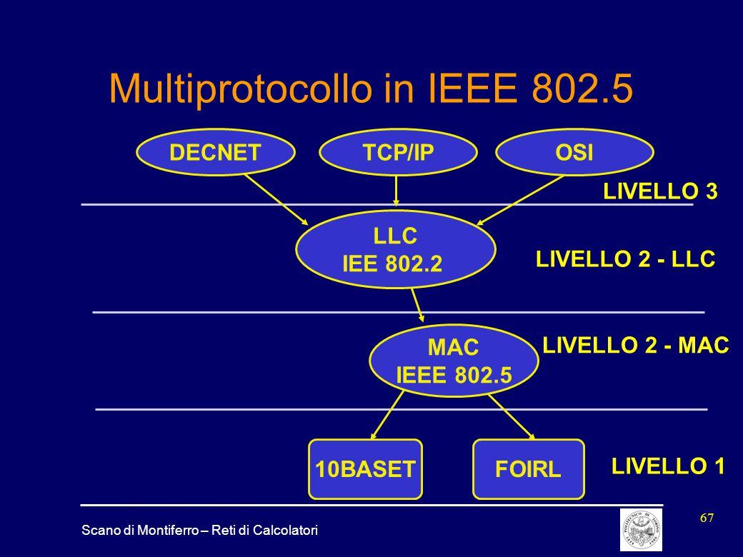 Scano di Montiferro – Reti di Calcolatori 67 Multiprotocollo in IEEE 802.5 LIVELLO 3 LIVELLO 2 - LLC LIVELLO 2 - MAC LIVELLO 1 LLC IEE 802.2 MAC IEEE