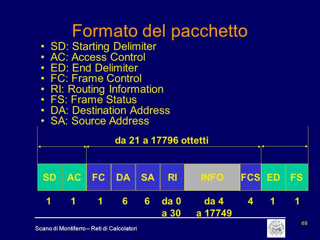 Scano di Montiferro – Reti di Calcolatori 68 Formato del pacchetto SDAC da 21 a 17796 ottetti FCDASARIINFOFCSEDFS da 0 a 30 da 4 a 17749 41111166 SD: