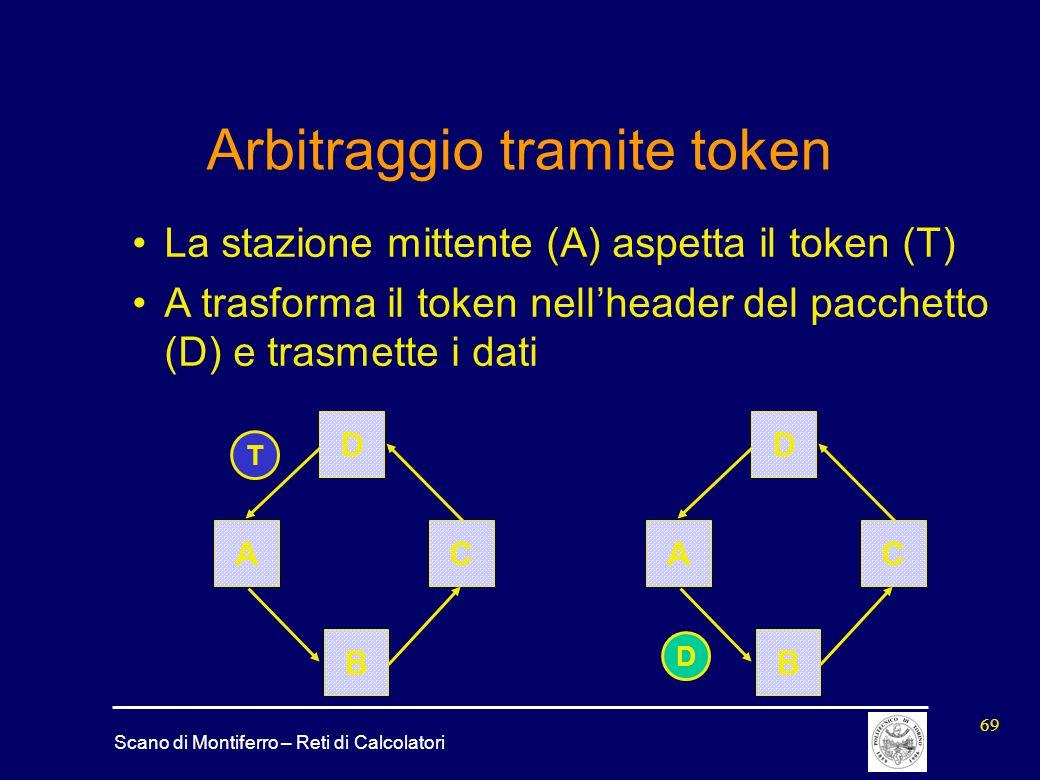 Scano di Montiferro – Reti di Calcolatori 69 Arbitraggio tramite token La stazione mittente (A) aspetta il token (T) A trasforma il token nell'header