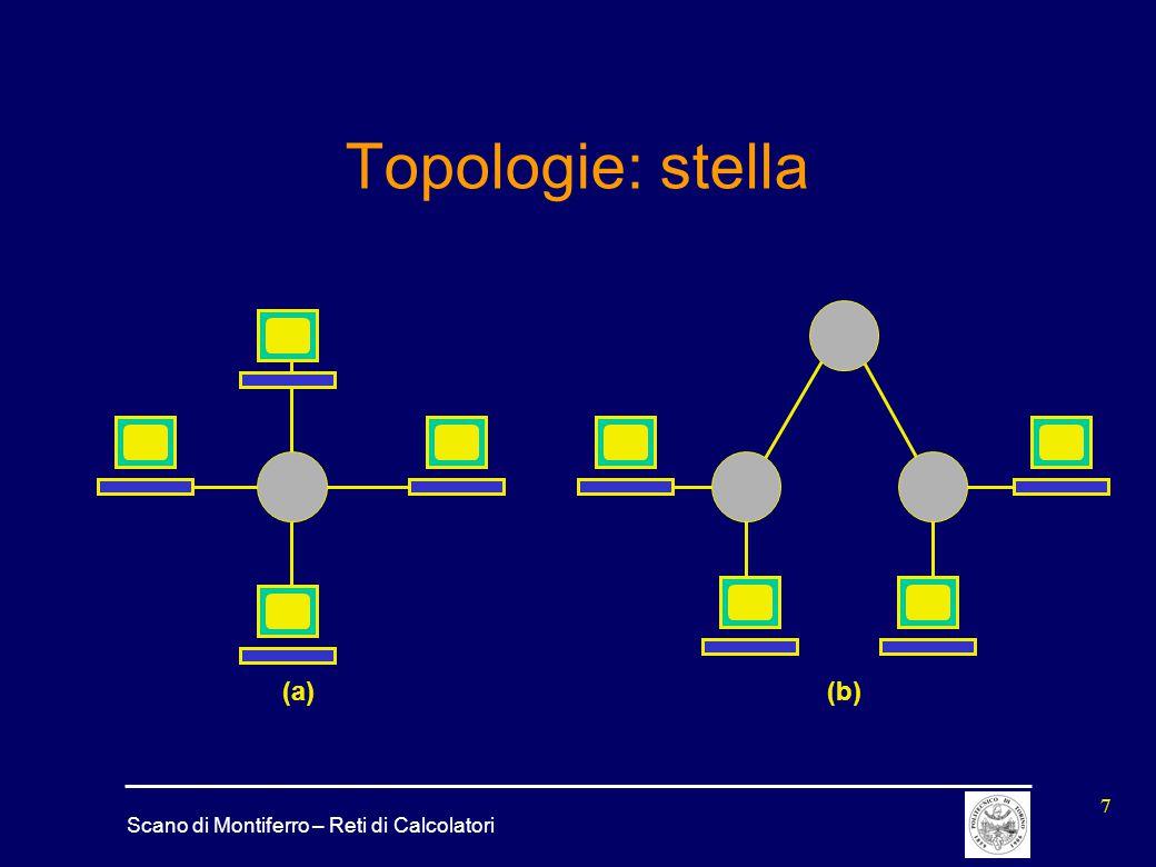 Scano di Montiferro – Reti di Calcolatori 7 Topologie: stella (a)(b)