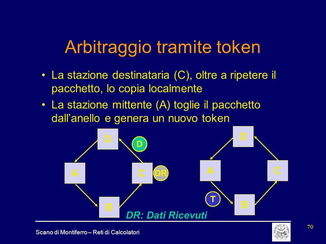 Scano di Montiferro – Reti di Calcolatori 70 Arbitraggio tramite token D DR T La stazione destinataria (C), oltre a ripetere il pacchetto, lo copia lo