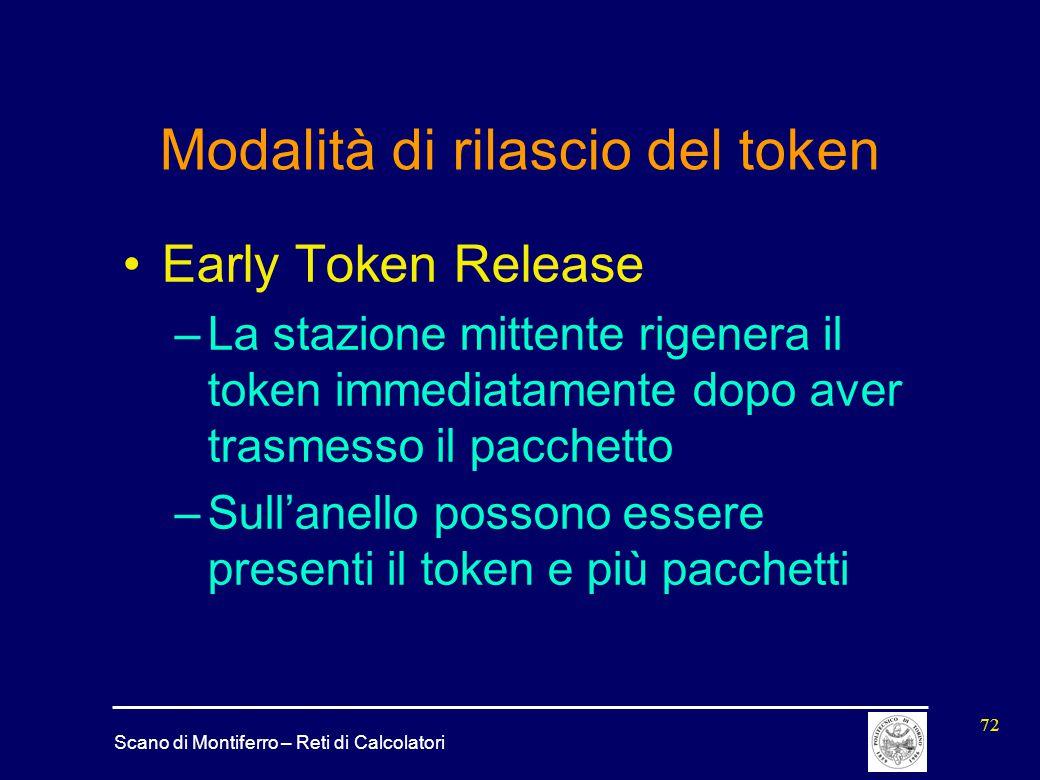 Scano di Montiferro – Reti di Calcolatori 72 Modalità di rilascio del token Early Token Release –La stazione mittente rigenera il token immediatamente