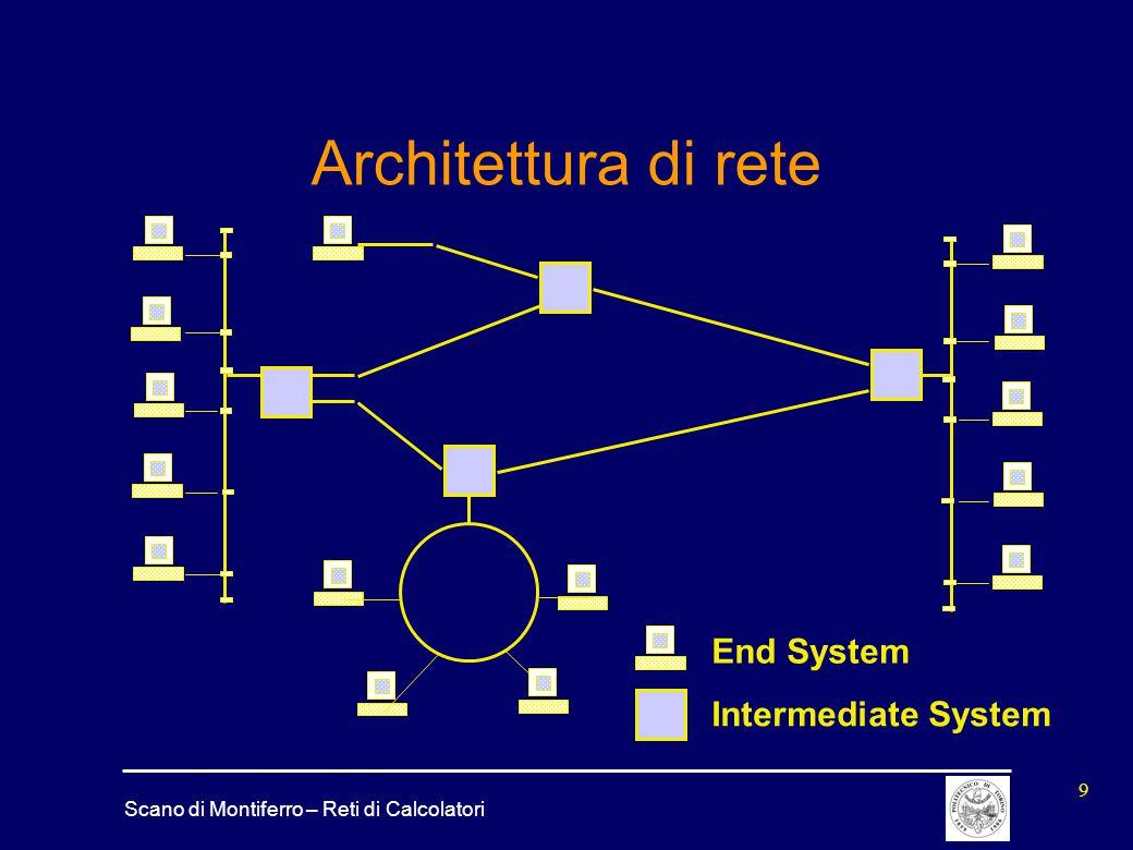 Scano di Montiferro – Reti di Calcolatori 9 Architettura di rete End System Intermediate System