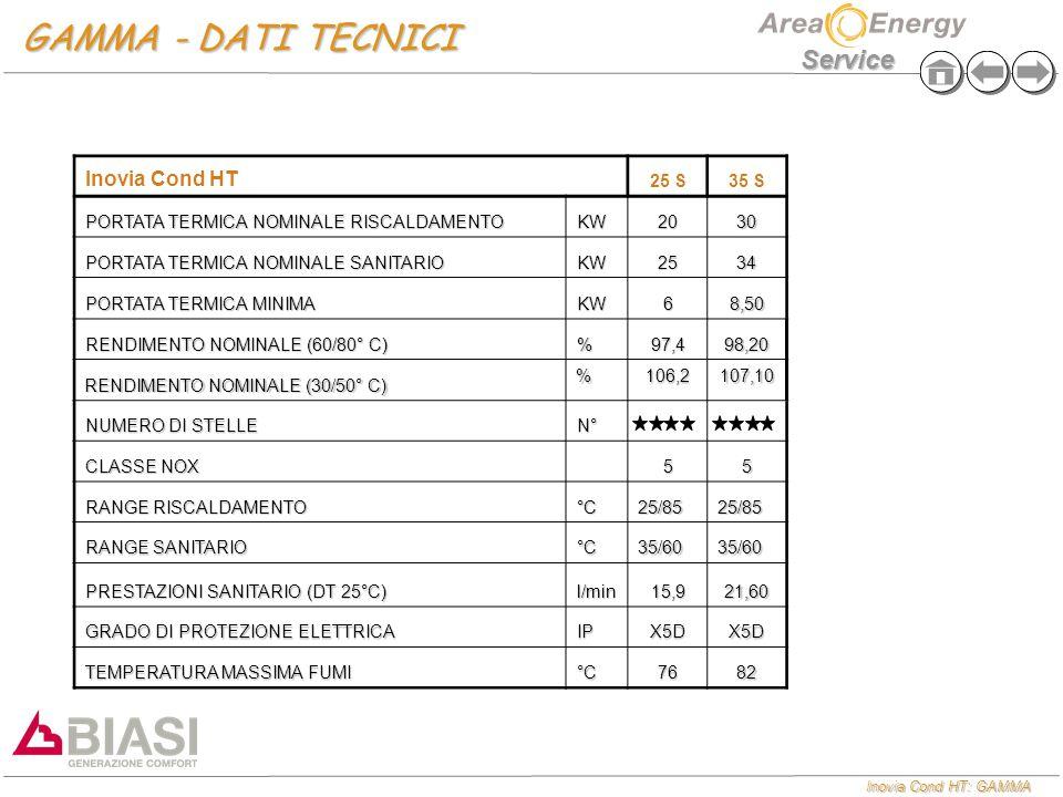 Inovia Cond HT: GAMMA Service GAMMA - DATI TECNICI Inovia Cond HT 25 S35 S PORTATA TERMICA NOMINALE RISCALDAMENTO KW2030 PORTATA TERMICA NOMINALE SANI