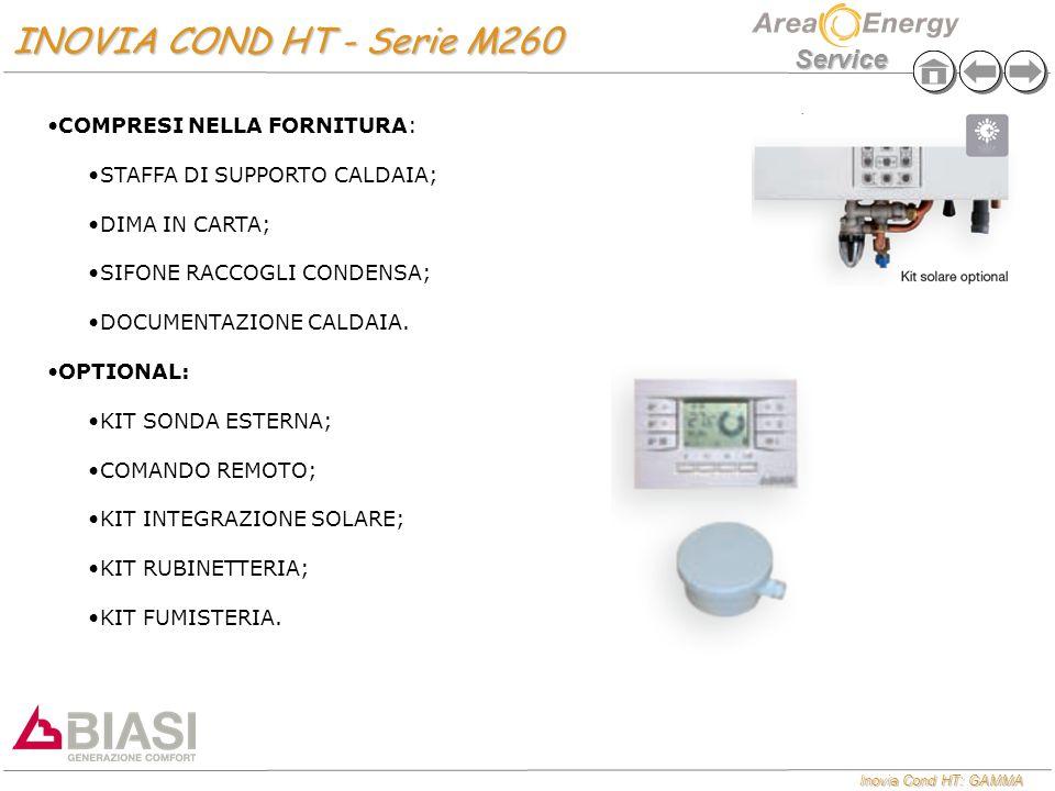 Inovia Cond HT: GAMMA Service INOVIA COND HT - Serie M260 INOVIA COND HT - Serie M260 COMPRESI NELLA FORNITURA:COMPRESI NELLA FORNITURA: STAFFA DI SUP