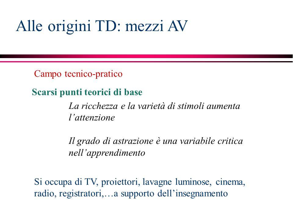 Alle origini TD: mezzi AV La ricchezza e la varietà di stimoli aumenta l'attenzione Il grado di astrazione è una variabile critica nell'apprendimento