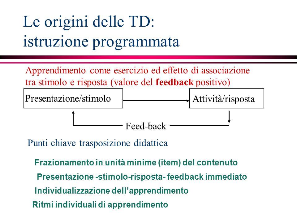 Apprendimento come esercizio ed effetto di associazione tra stimolo e risposta (valore del feedback positivo) Presentazione/stimolo Attività/risposta