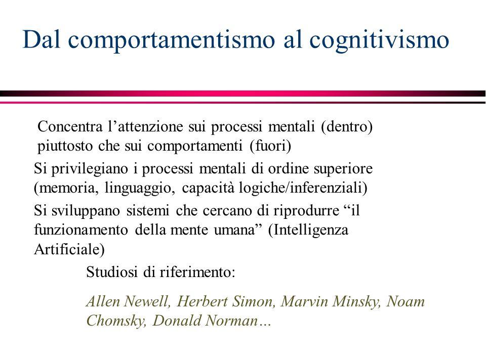 Dal comportamentismo al cognitivismo Concentra l'attenzione sui processi mentali (dentro) piuttosto che sui comportamenti (fuori) Si sviluppano sistem