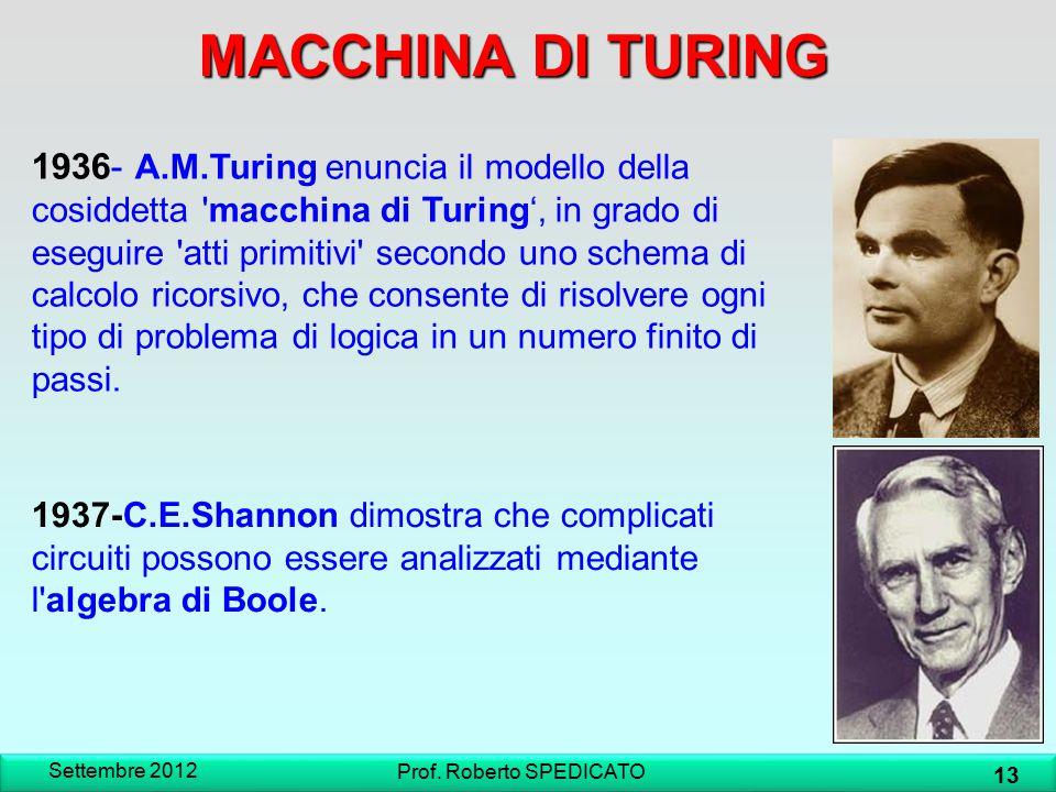 MACCHINA DI TURING 1936- A.M.Turing enuncia il modello della cosiddetta 'macchina di Turing', in grado di eseguire 'atti primitivi' secondo uno schema
