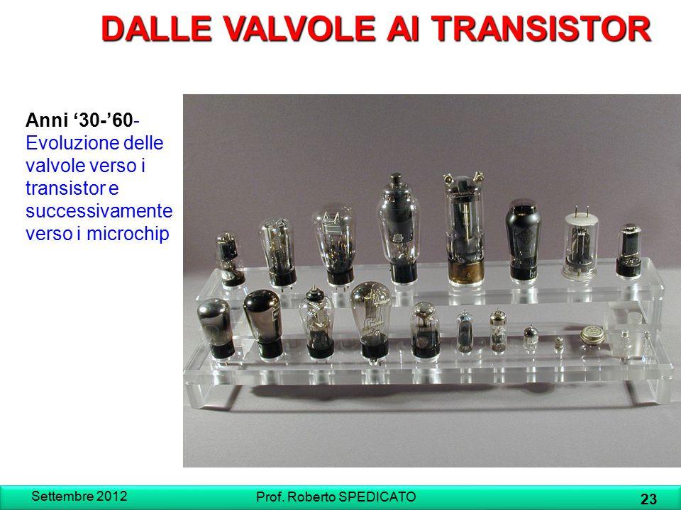DALLE VALVOLE AI TRANSISTOR Anni '30-'60- Evoluzione delle valvole verso i transistor e successivamente verso i microchip Settembre 2012 23 Prof. Robe