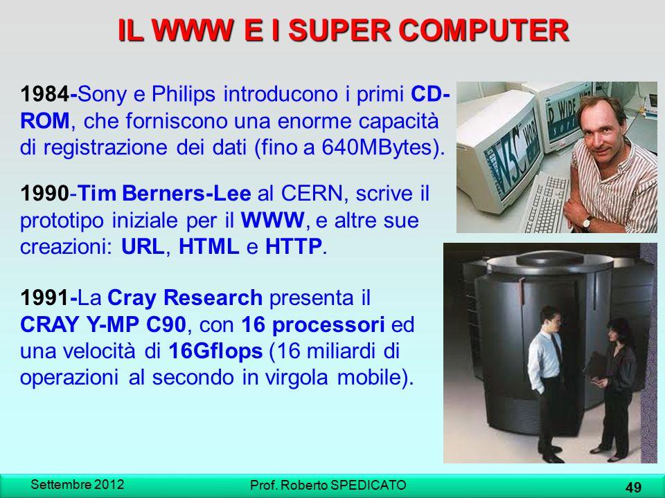 Settembre 2012 49 Prof. Roberto SPEDICATO IL WWW E I SUPER COMPUTER 1984-Sony e Philips introducono i primi CD- ROM, che forniscono una enorme capacit