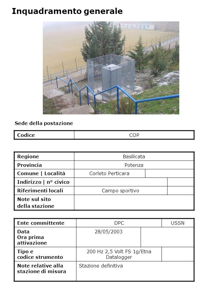 Sede della postazione CodiceCOP Ente committenteDPCUSSN Data Ora prima attivazione 28/05/2003 Tipo e codice strumento 200 Hz 2,5 Volt FS 1g/Etna Datal