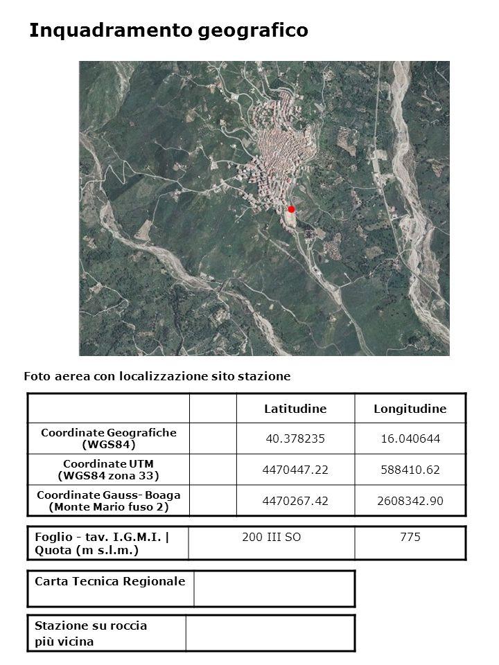 Foto aerea con localizzazione sito stazione Foglio - tav. I.G.M.I. | Quota (m s.l.m.) 200 III SO775 Inquadramento geografico LatitudineLongitudine Coo