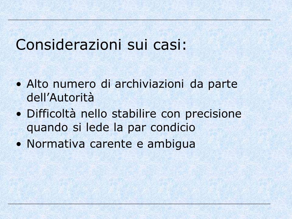 Considerazioni sui casi: Alto numero di archiviazioni da parte dell'Autorità Difficoltà nello stabilire con precisione quando si lede la par condicio Normativa carente e ambigua