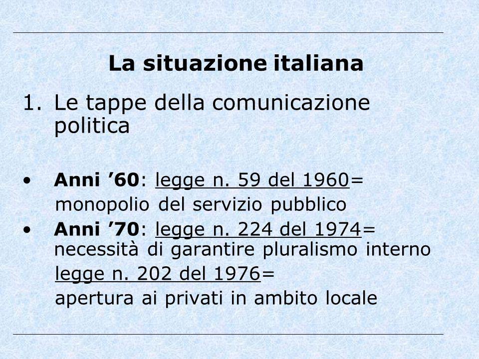 La situazione italiana 1.Le tappe della comunicazione politica Anni '60: legge n.