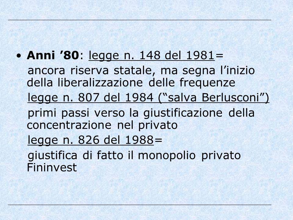 Anni '80: legge n.