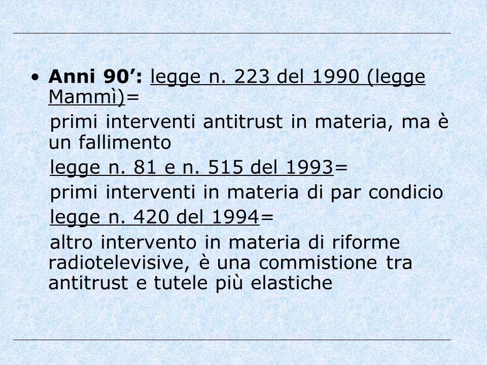 Anni 90': legge n.